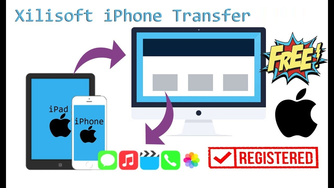 xilisoft iphone magic platinum 2020 crack